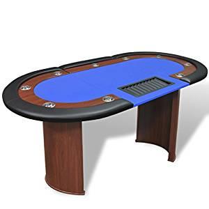 Las Mejores Mesas de Poker